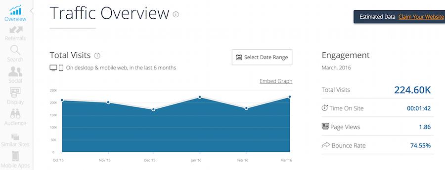SimilarWeb Website Analysis Screengrab